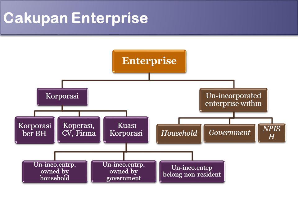 Cakupan Enterprise Enterprise Korporasi Korporasi ber BH