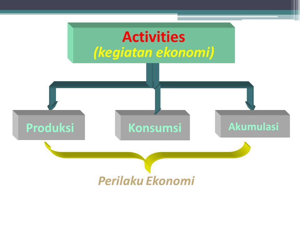 Activities (kegiatan ekonomi) Produksi Konsumsi Perilaku Ekonomi