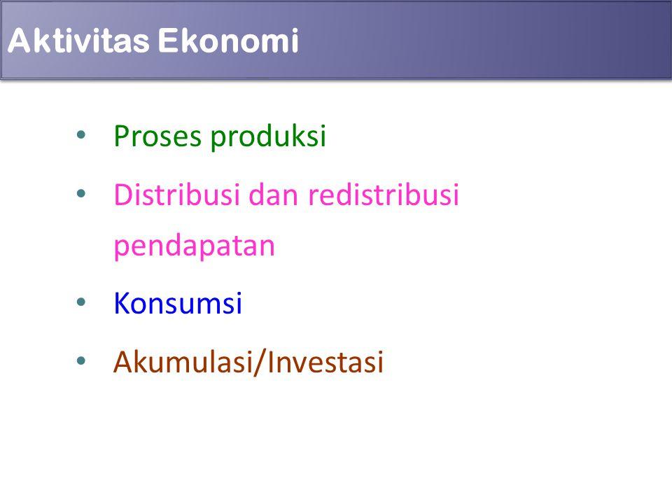 Aktivitas Ekonomi Proses produksi. Distribusi dan redistribusi pendapatan.