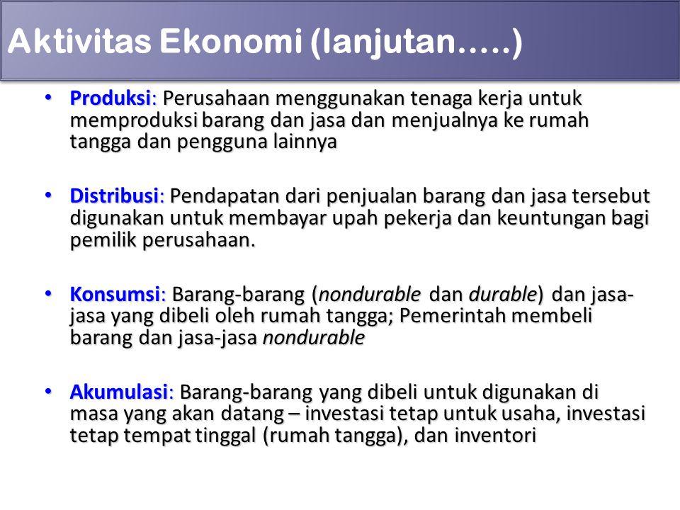 Aktivitas Ekonomi (lanjutan…..)