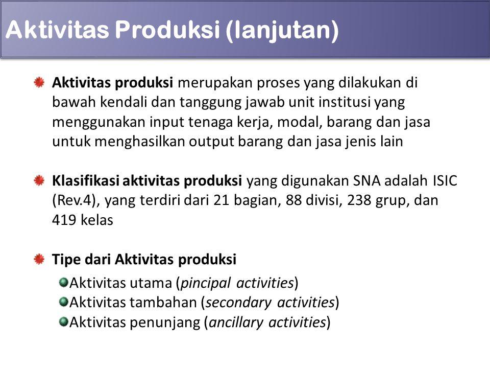 Aktivitas Produksi (lanjutan)