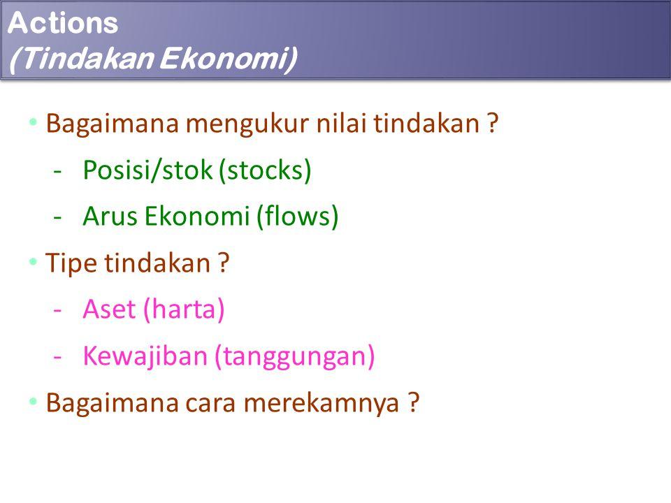 Actions (Tindakan Ekonomi)