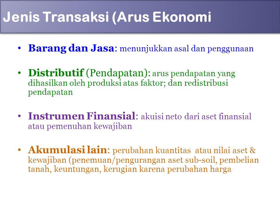 Jenis Transaksi (Arus Ekonomi