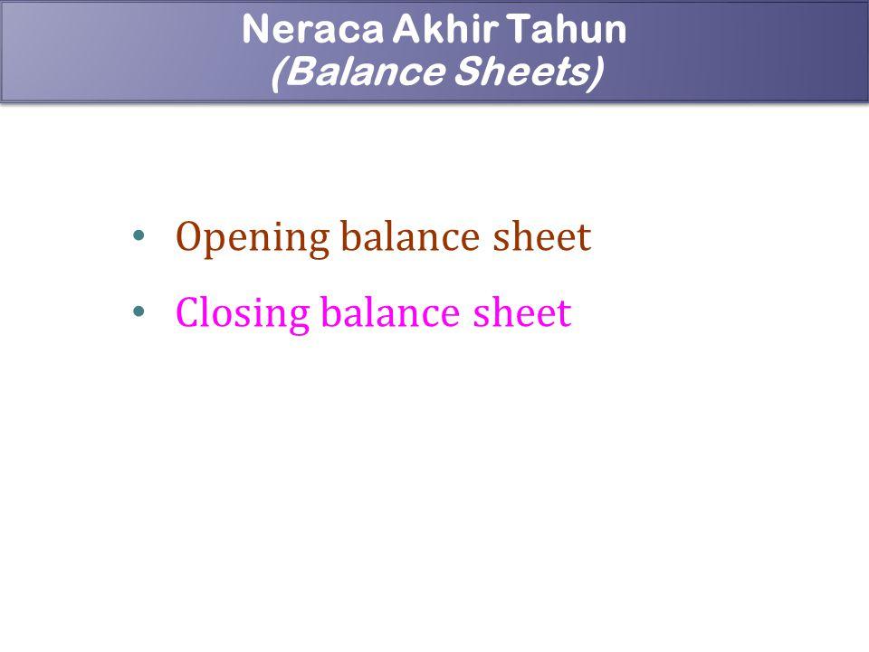 Opening balance sheet Closing balance sheet Neraca Akhir Tahun