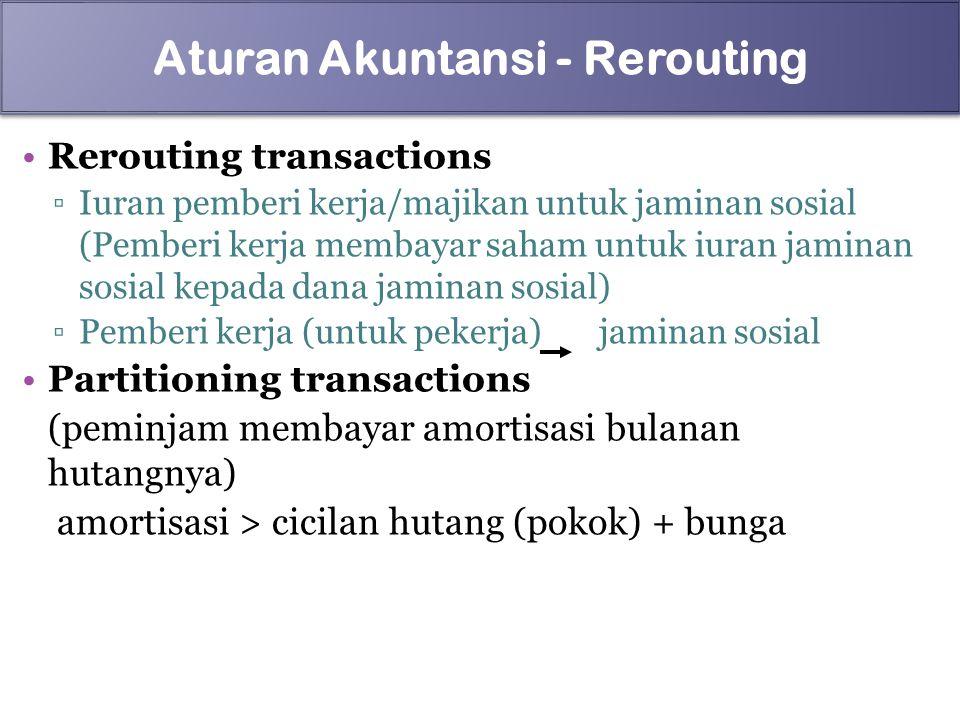 Aturan Akuntansi - Rerouting
