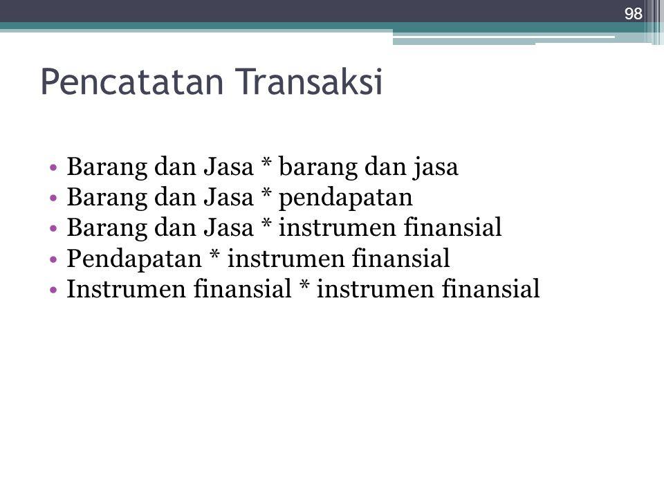 Pencatatan Transaksi Barang dan Jasa * barang dan jasa
