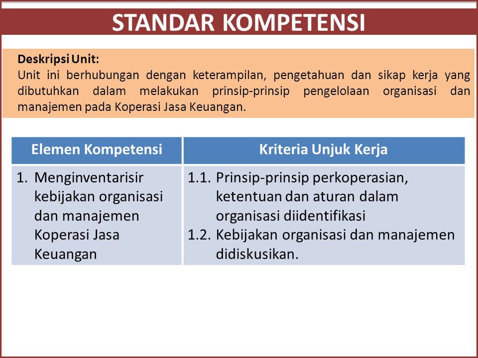 STANDAR KOMPETENSI Elemen Kompetensi Kriteria Unjuk Kerja