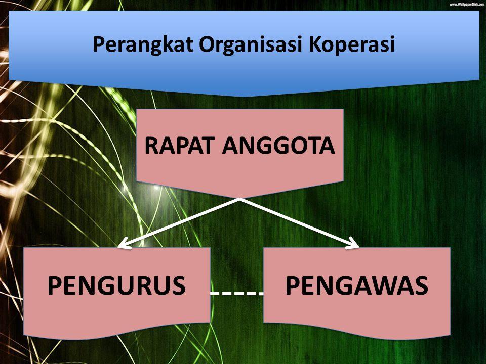 Perangkat Organisasi Koperasi