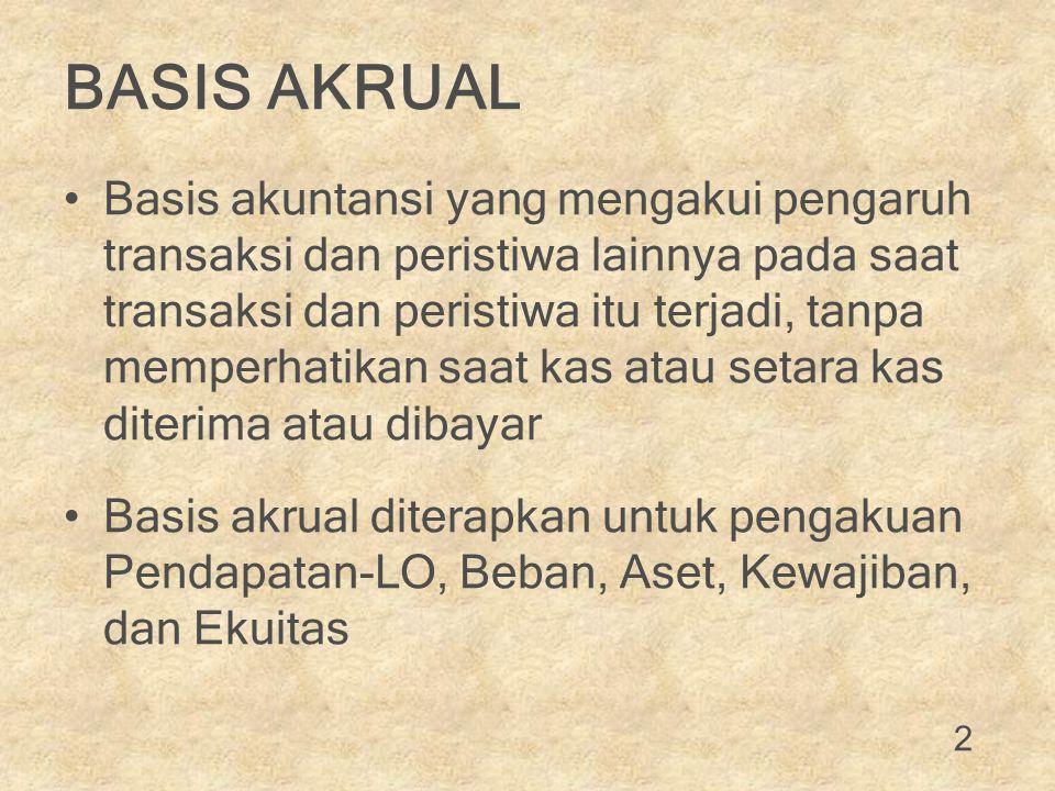BASIS AKRUAL