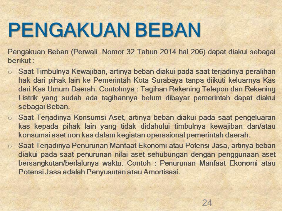 PENGAKUAN BEBAN Pengakuan Beban (Perwali Nomor 32 Tahun 2014 hal 206) dapat diakui sebagai berikut :