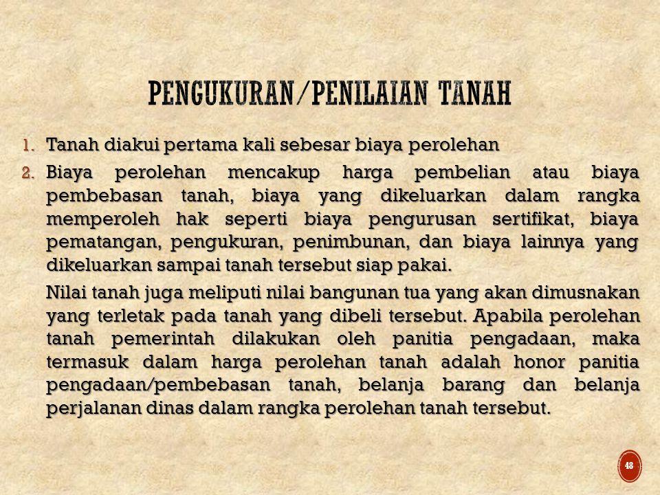 PENGUKURAN/PENILAIAN TANAH