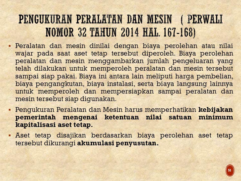 PENGUKURAN PERALATAN DAN MESIN ( Perwali nomor 32 tahun 2014 hal