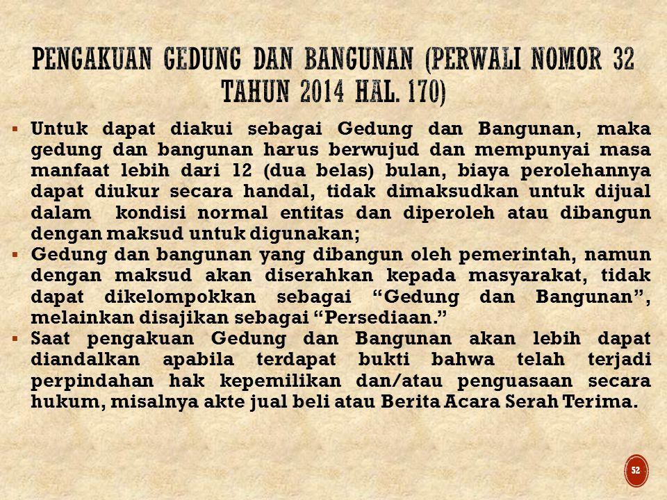 PENGAKUAN GEDUNG DAN BANGUNAN (Perwali nomor 32 tahun 2014 hal. 170)