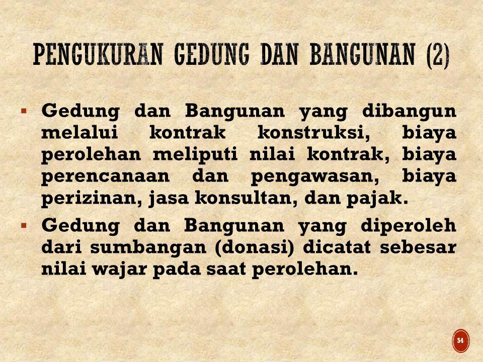 PENGUKURAN GEDUNG DAN BANGUNAN (2)