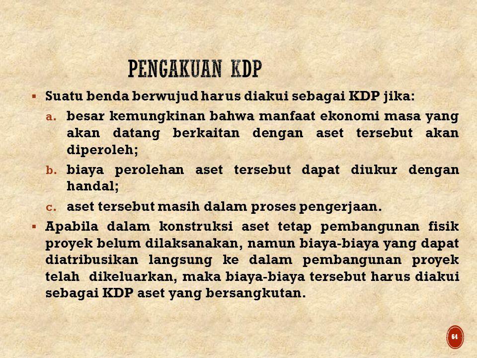PENGAKUAN KDP Suatu benda berwujud harus diakui sebagai KDP jika: