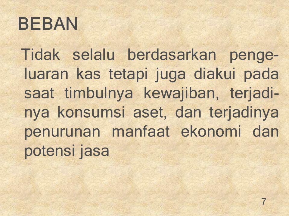 BEBAN