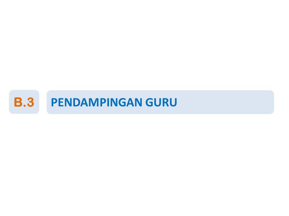 B.3 PENDAMPINGAN GURU