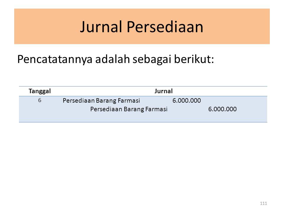 Jurnal Persediaan Pencatatannya adalah sebagai berikut: Tanggal Jurnal
