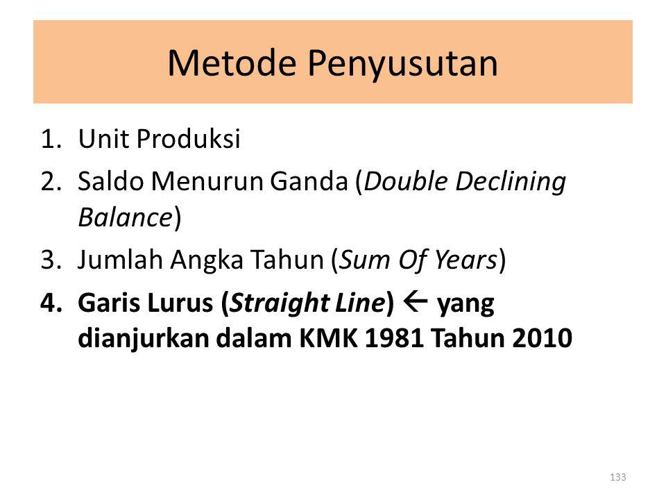 Metode Penyusutan Unit Produksi