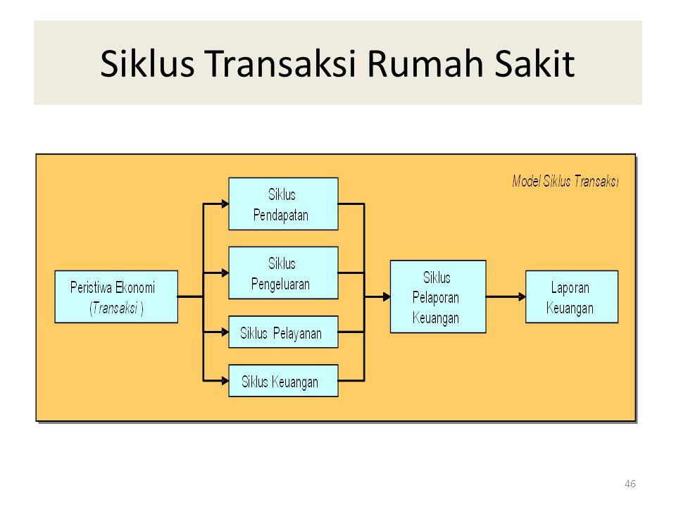 Siklus Transaksi Rumah Sakit
