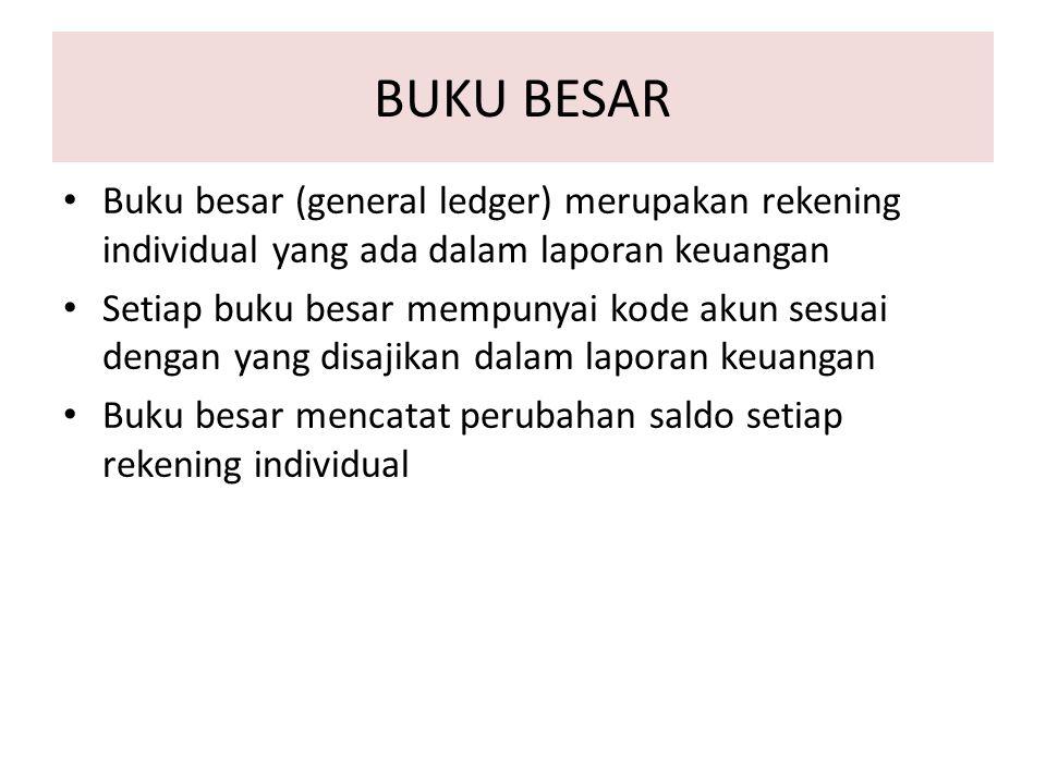 BUKU BESAR Buku besar (general ledger) merupakan rekening individual yang ada dalam laporan keuangan.
