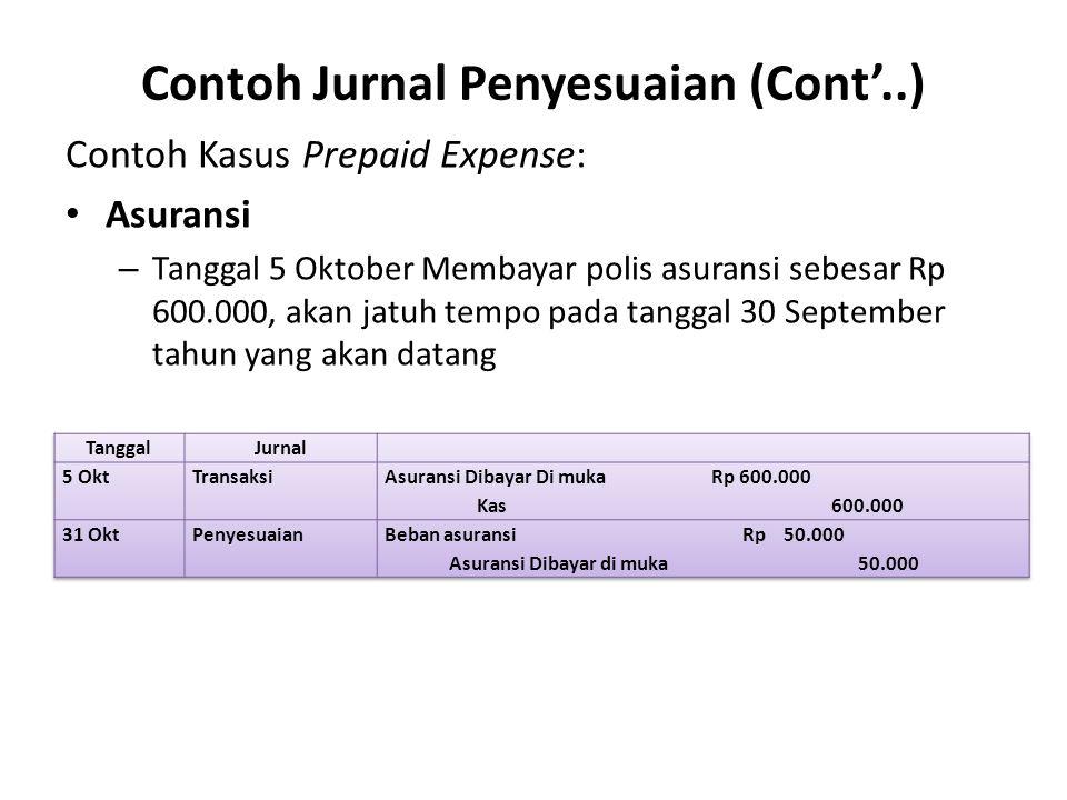 Contoh Jurnal Penyesuaian (Cont'..)