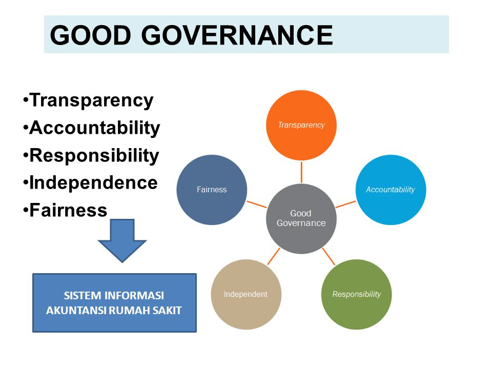 good governace Books shelved as governance: boards that deliver: advancing corporate governance from compliance to competitive advantage by ram charan, why nations fail.