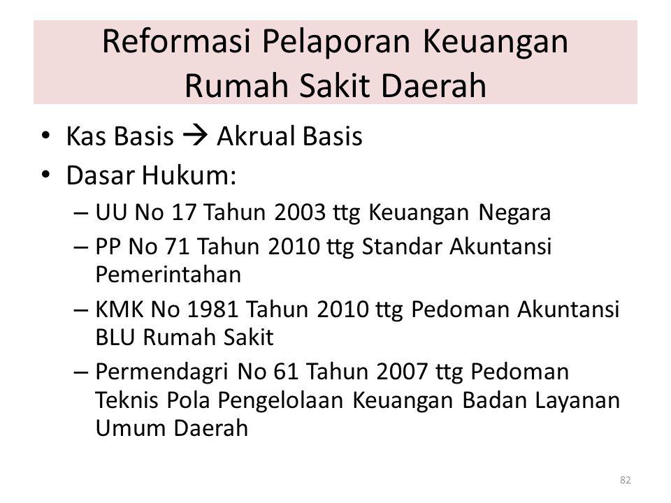 Reformasi Pelaporan Keuangan Rumah Sakit Daerah