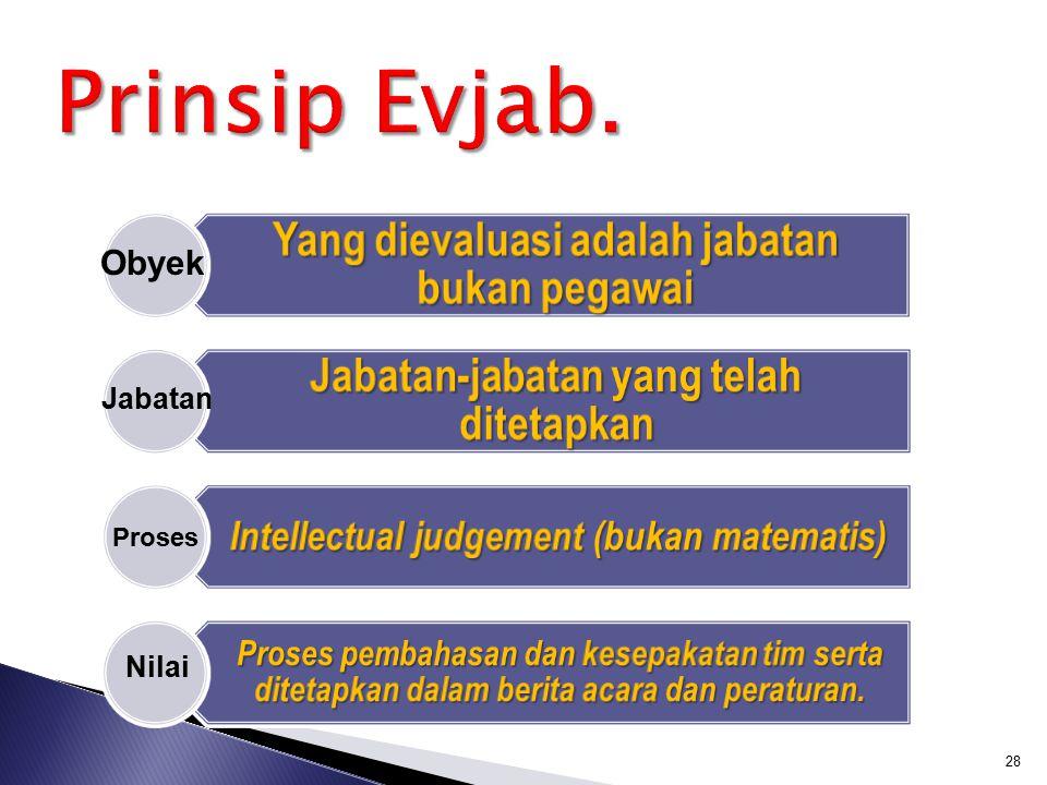 Prinsip Evjab. Yang dievaluasi adalah jabatan bukan pegawai