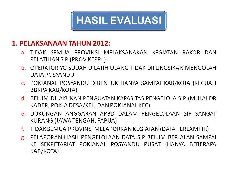HASIL EVALUASI 1. PELAKSANAAN TAHUN 2012:
