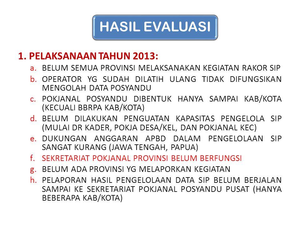 HASIL EVALUASI 1. PELAKSANAAN TAHUN 2013: