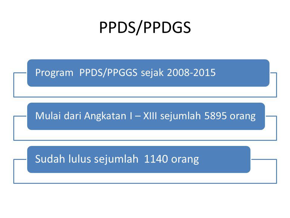 PPDS/PPDGS Mulai dari Angkatan I – XIII sejumlah 5895 orang
