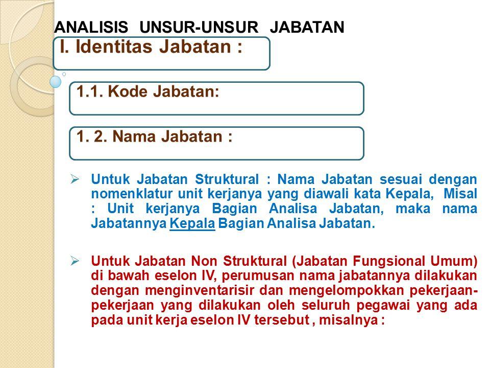 I. Identitas Jabatan : ANALISIS UNSUR-UNSUR JABATAN 1.1. Kode Jabatan: