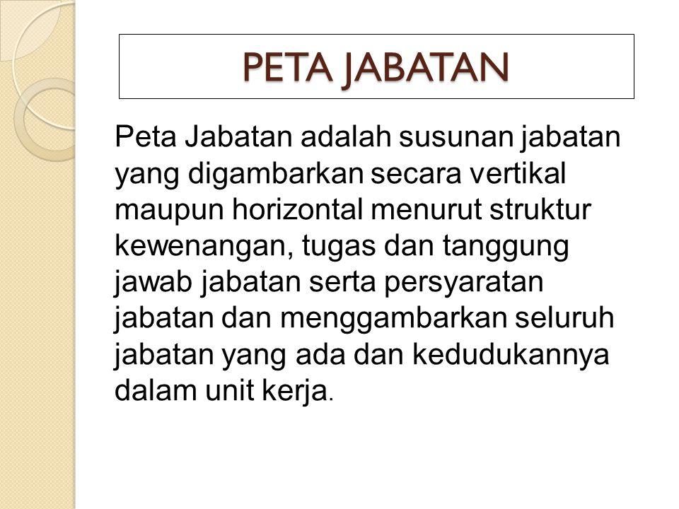 PETA JABATAN