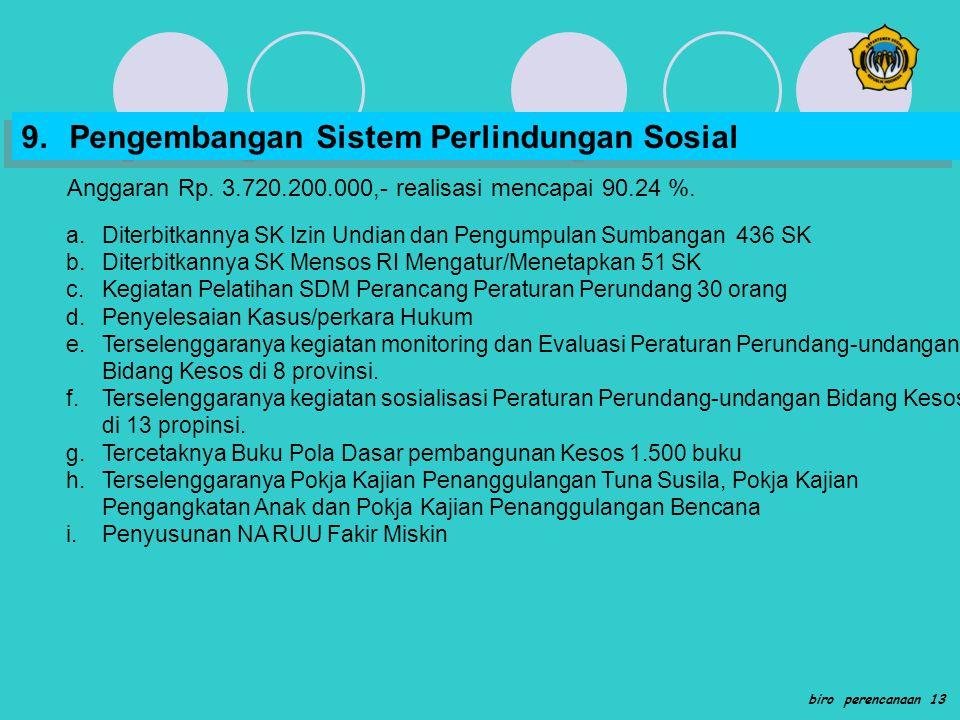 Pengembangan Sistem Perlindungan Sosial