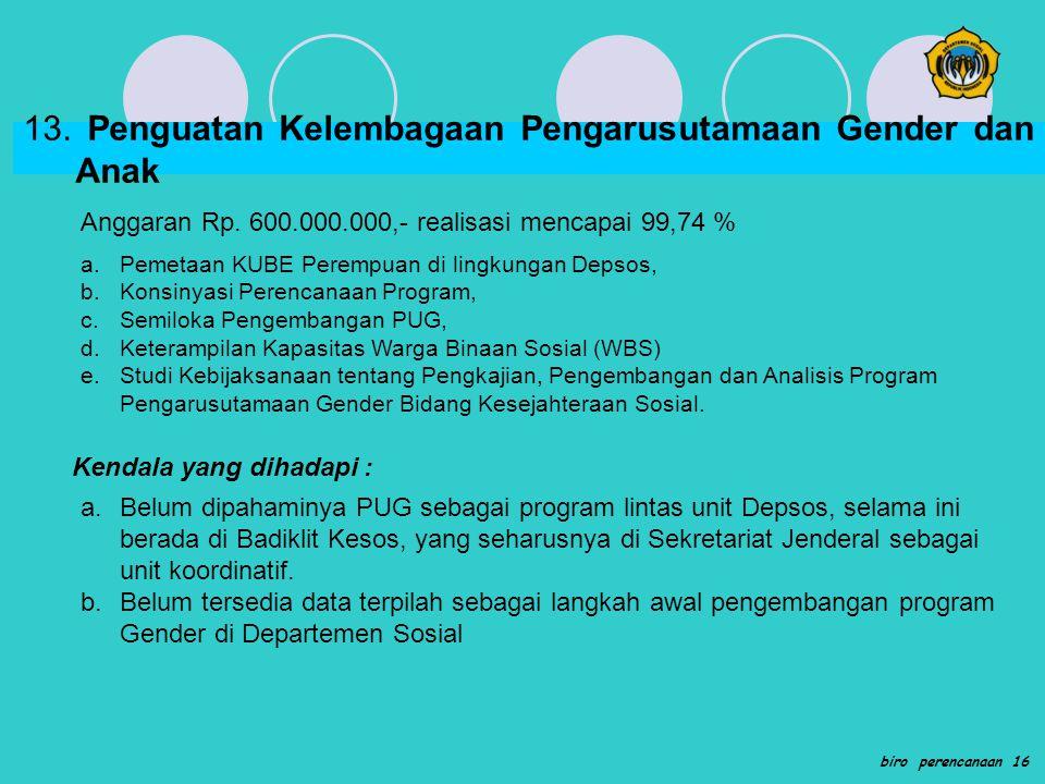 13. Penguatan Kelembagaan Pengarusutamaan Gender dan Anak