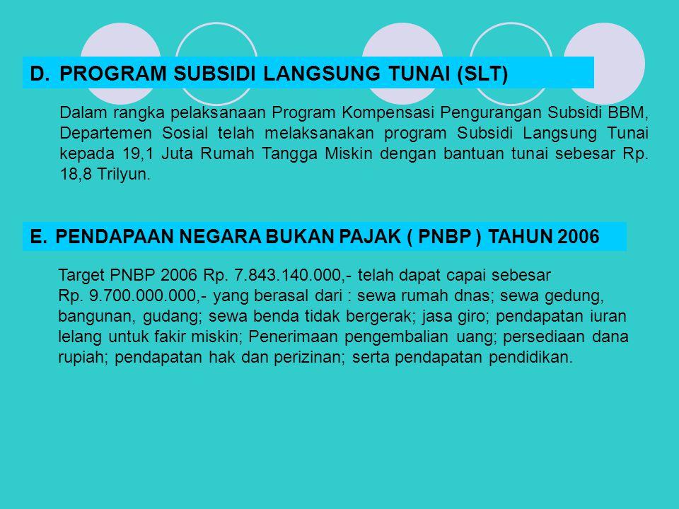 D. PROGRAM SUBSIDI LANGSUNG TUNAI (SLT)
