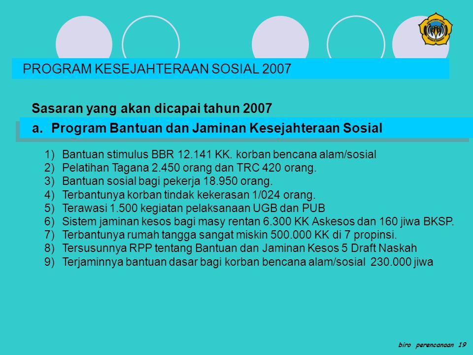 PROGRAM KESEJAHTERAAN SOSIAL 2007