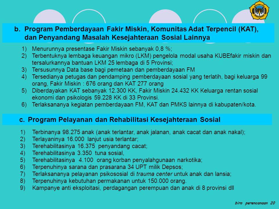 c. Program Pelayanan dan Rehabilitasi Kesejahteraan Sosial