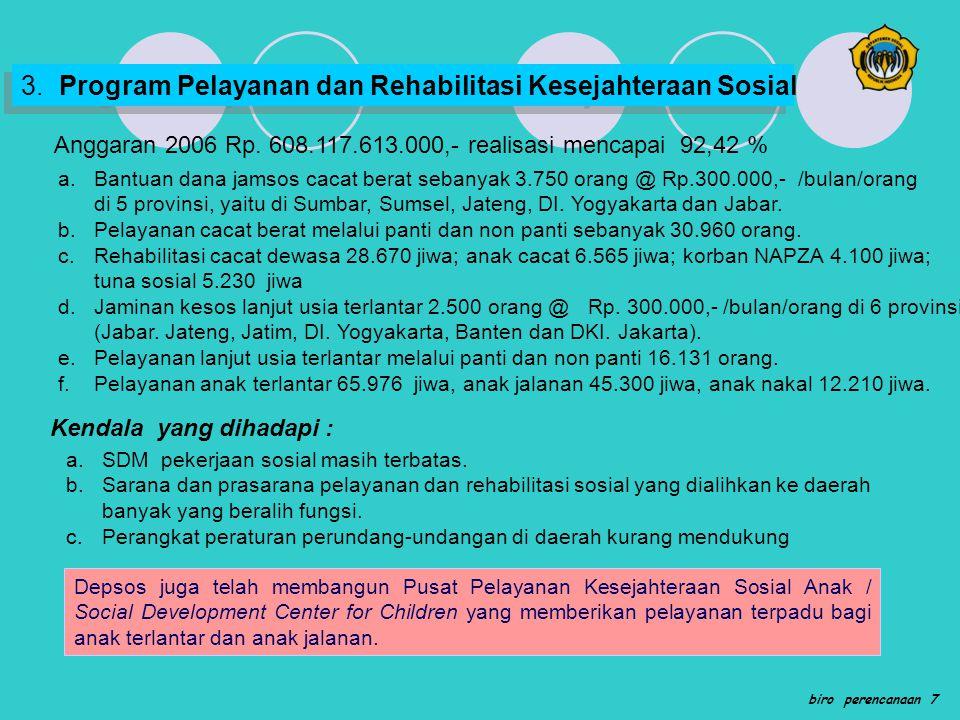 3. Program Pelayanan dan Rehabilitasi Kesejahteraan Sosial