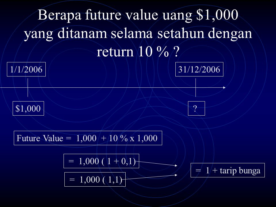 Berapa future value uang $1,000 yang ditanam selama setahun dengan return 10 %