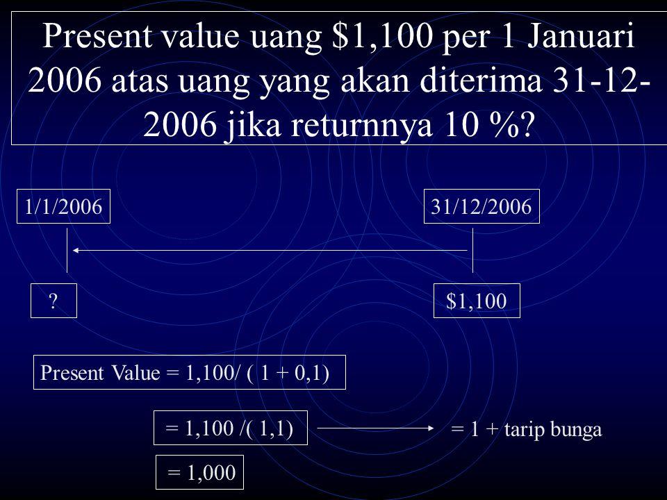 Present value uang $1,100 per 1 Januari 2006 atas uang yang akan diterima 31-12-2006 jika returnnya 10 %