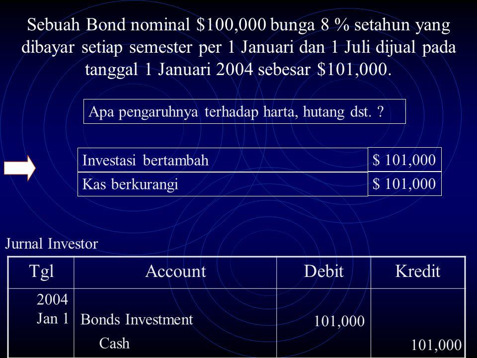 Sebuah Bond nominal $100,000 bunga 8 % setahun yang dibayar setiap semester per 1 Januari dan 1 Juli dijual pada tanggal 1 Januari 2004 sebesar $101,000.