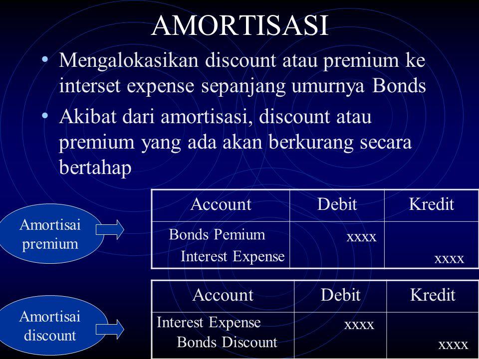 AMORTISASI Mengalokasikan discount atau premium ke interset expense sepanjang umurnya Bonds.