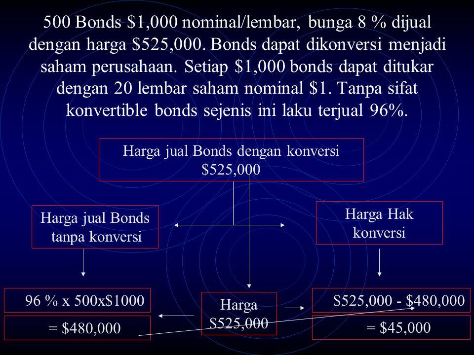 Harga jual Bonds dengan konversi $525,000