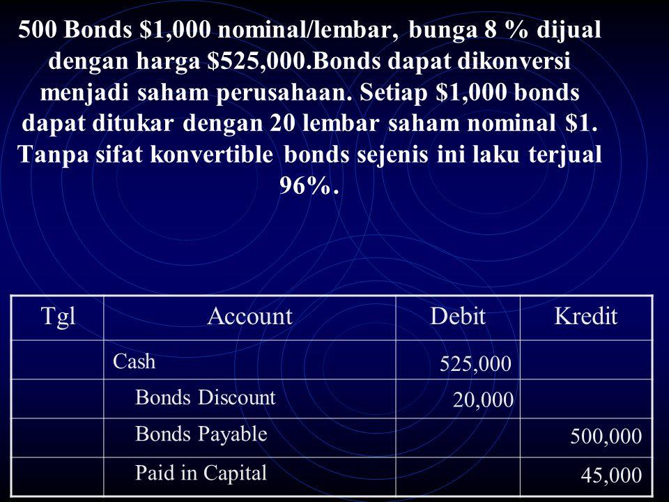 500 Bonds $1,000 nominal/lembar, bunga 8 % dijual dengan harga $525,000.Bonds dapat dikonversi menjadi saham perusahaan. Setiap $1,000 bonds dapat ditukar dengan 20 lembar saham nominal $1. Tanpa sifat konvertible bonds sejenis ini laku terjual 96%.