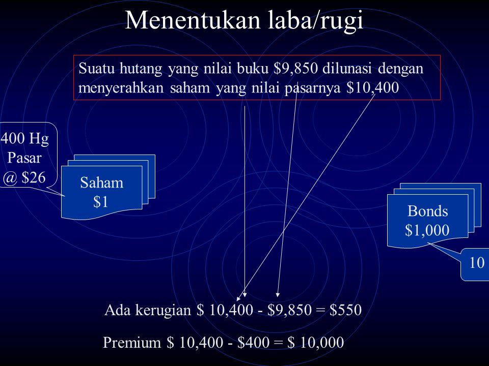 Menentukan laba/rugi Suatu hutang yang nilai buku $9,850 dilunasi dengan menyerahkan saham yang nilai pasarnya $10,400.
