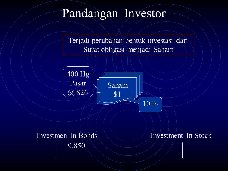 Terjadi perubahan bentuk investasi dari Surat obligasi menjadi Saham