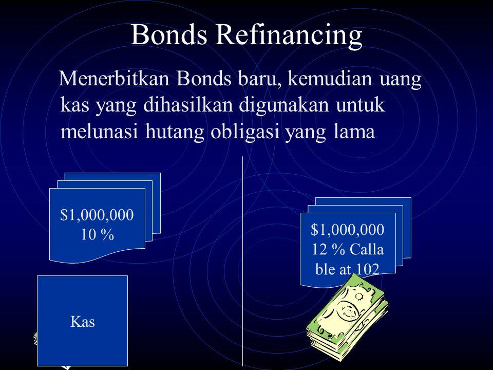 Bonds Refinancing Menerbitkan Bonds baru, kemudian uang kas yang dihasilkan digunakan untuk melunasi hutang obligasi yang lama.