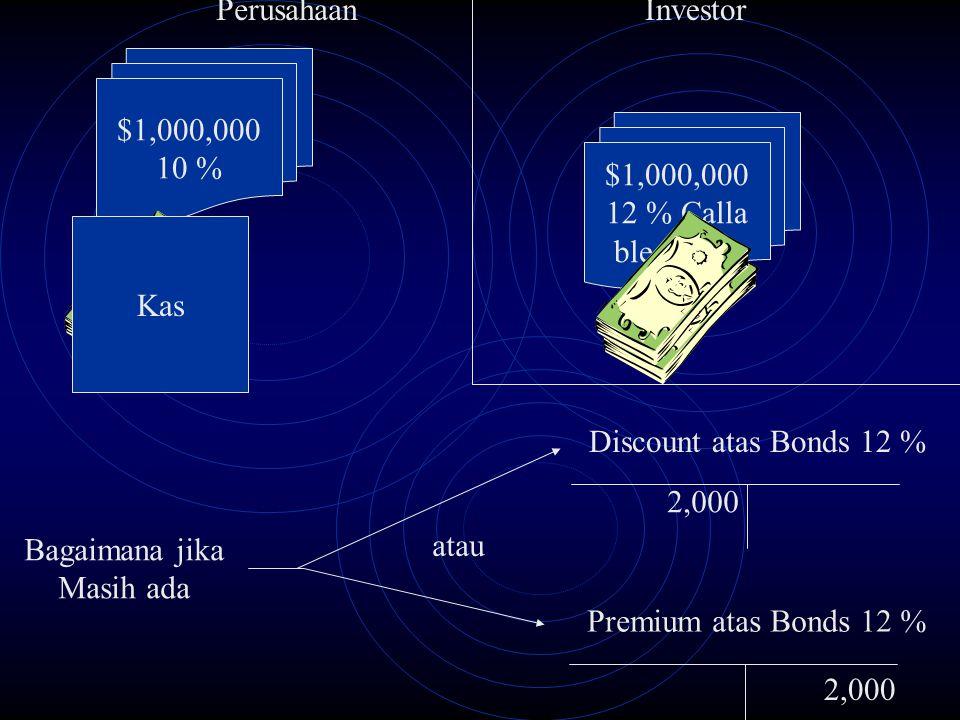 Perusahaan Investor. $1,000,000. 10 % $1,000,000. 12 % Calla ble at 102. Kas. Discount atas Bonds 12 %